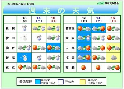 天気 日本