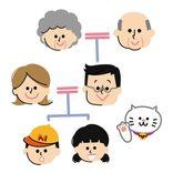 総理大臣には「資質」よりも「家系」が大事という歴史的事実
