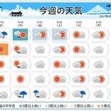 週間天気 あすも関東以北は不安定