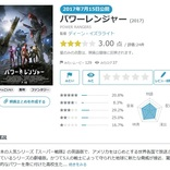 【Yahoo!映画ユーザーが選ぶ】今週末みたい映画ランキング(7月13日付)