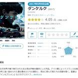 【Yahoo!映画ユーザーが選ぶ】今週末みたい映画ランキング(9月7日付) クリストファー・ノーラン監督の最新作も登場