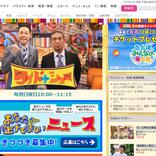 松本人志、平昌五輪HPの世界地図での日本消失に「日本から言う必要ない」!