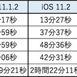 iOS 11.2の「高速ワイヤレス充電」はどのくらい速いのか…リベンジ検証!