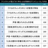 印象的!?衝撃的!?アニメファンが選ぶ「もっとも印象的だった2017年アニメニュース」TOP20!