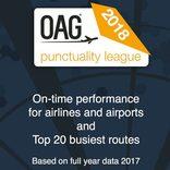 2017年の航空会社と空港別定時運航率、トップはエア・バルティック JAL、ANA、SKYもトップ20に