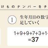 """【けものガール占い】けものナンバー ❹ ロシアンブルーガールの""""相性""""強化レッスン"""