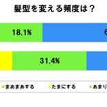 香取慎吾インスタにチャン・グンソク登場 短髪に「誰?」と戸惑う人も