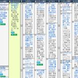 「森友」文書問題・佐川前長官証人喚問をテレビ各局生中継! そのときテレ東は【追記アリ】