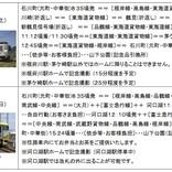 JR東日本横浜支社、Y159記念列車を発表 189系・E257系が貨物線を走行