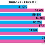 石橋杏奈と楽天・松井裕樹投手がホテル密会 年上美人恋人の存在にファンの反応は