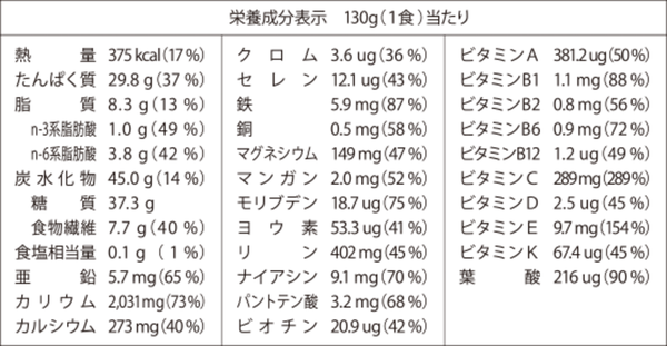 seibunhyo1(1)