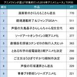 印象的!?衝撃的!?アニメファンが選ぶ「2018年もっとも印象的だったアニメニュース」TOP10!