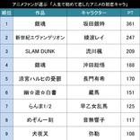 今の異性の好みはここから!?アニメファンが選ぶ「人生で初めて恋したアニメの初恋キャラ」TOP20!