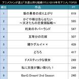 実際に観てから決めた!アニメファンが選ぶ「次週以降も観続けたい2019年冬アニメ作品」TOP20!