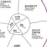 平成30年度 東京五美術大学連合卒業・修了制作展 多摩美学長による講演会も開催