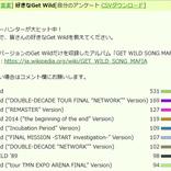 """ネット民1000人が選ぶ""""好きなGet Wild""""ランキング! 2位『Get Wildライブバージョン』4位『Get Wild 2014』1位のGet Wildは……?"""