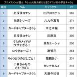 イケメン?美少女?優等生?アニメファンが選ぶ「もっとも魅力的なアニメの小学生キャラ」TOP20!