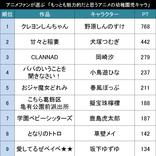 素直さだけ?生意気さも魅力?アニメファンが選ぶ「もっとも魅力的なアニメの幼児キャラ」TOP10!