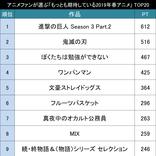 豊作?それとも不作?アニメファンが選ぶ「もっとも期待している2019年春アニメ作品」TOP20!