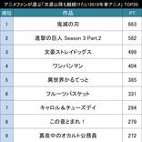 実際に観てから決めた!アニメファンが選ぶ「次週以降も観続けたい2019年春アニメ作品」TOP20!