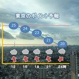 東京都心 令和初のプレミアムフライデーは 雲が主役