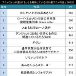 豊作?それとも不作?アニメファンが選ぶ「もっとも期待している2019年夏アニメ作品」TOP20!