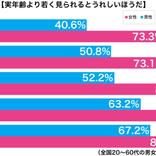 平子理沙、露出多めのインスタ投稿にファン興奮 「マジ天使」「かわいすぎる」