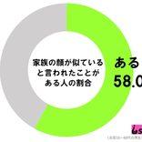 小川菜摘、次男と勘違いされた人物 「こんなおっさん産んだ覚えない」