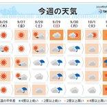 週間 週末は所々で雨脚強まる 10月気温かなり高め