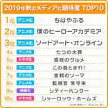『ヒロアカ』『凪のお暇』は何位? 「秋のメディア化作品期待度ランキング」&「夏のメディア化満足度」発表!