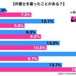 平子理沙が契約決裂を報告 化粧品のプロデュース「辞めることに」