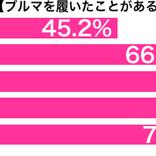 セクシーグラドル森咲智美 外国ファンに「日本の体操着」を英語で紹介