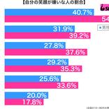 SKE48須田亜香里、アイドルとしてのギリギリ発言に「危なすぎ」