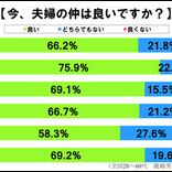 菊地亜美、お風呂場ショット公開で撮影者に注目集まる 「手が…」