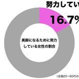 NMB48・吉田朱里、ニーハイブーツで美脚披露 超絶スタイルに羨望の声