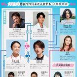 『恋つづ』佐藤健の過去を握る元恋人役に蓮佛美沙子