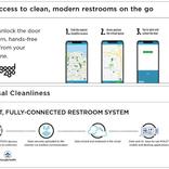 「予約できるトイレ」に「呼べるトイレ」。TOTOのいつでもどこでもアクセスできるトイレソリューション #CES