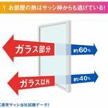 窓枠からも大量に熱が逃げてる! サッシ枠用の断熱テープで結露と省エネ対策