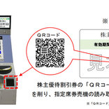JR東日本、株主優待券を指定席券売機で利用可能に 1枚で4割引に変更も