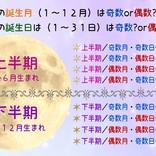 【猫さま占い】最強ハッピー猫さまは? 17日~23日運勢ランキング