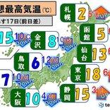 17日 関東は春の息吹!西日本は今季最低!