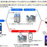 東海道・山陽新幹線、チケットレス乗車サービス拡充 複数人利用でもきっぷ受け取り不要に
