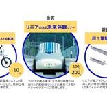 JR東海、リニア実験線ツアーが当たる「未来予想」キャンペーン実施