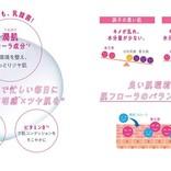 透明感とツヤ肌を目指した新スキンケアシリーズ「DHC ULUMiNISTA」誕生!