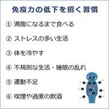 【免疫力編】新型コロナウイルスを寄せ付けないために!~免疫力を上げるためのポイント~