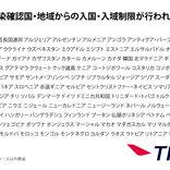 日本からの渡航者や日本人に対する入国・入境制限、入国・入域後の行動を制限している国一覧(3月20日午前7時時点)