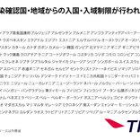 日本からの渡航者や日本人に対する入国・入境制限、入国・入域後の行動を制限している国一覧(3月23日午前6時時点)