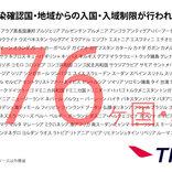 日本からの渡航者や日本人に対する入国・入境制限、入国・入域後の行動を制限している国一覧(3月27日午前6時時点)