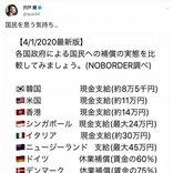 宍戸開さんが世界各国の現金支給・休業補償と「マスク2枚支給」を比べたツイートを投稿→在住者が「そんな支給はない」「額が違う」と反論