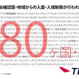 日本からの渡航者や日本人に対する入国・入境制限、入国・入域後の行動を制限している国一覧(4月3日午前6時時点)